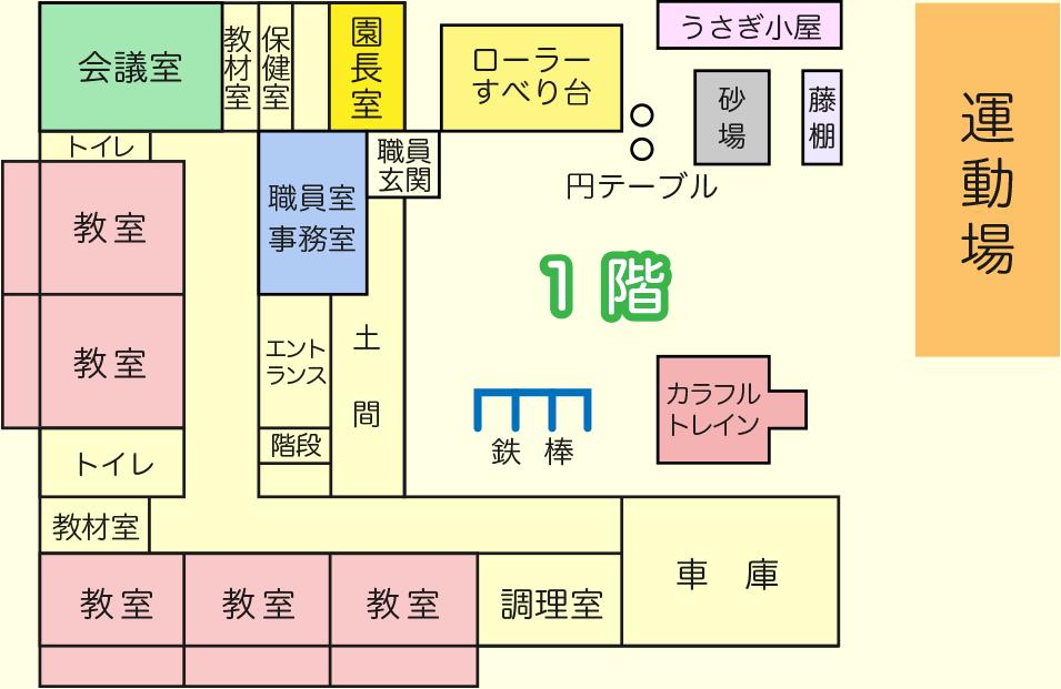 園舎 見取り図-1F
